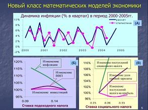 Математические модели в экономике